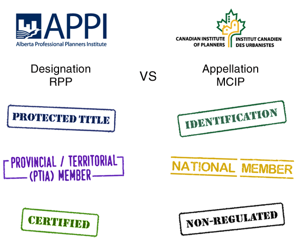 RPP vs MCIP graphic